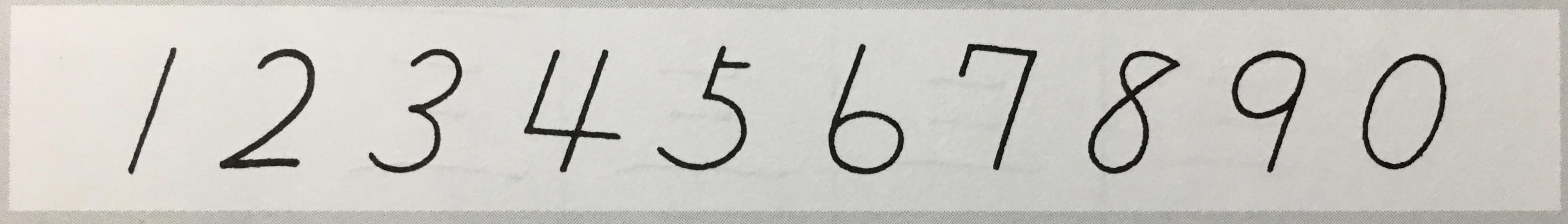 数字(20度)